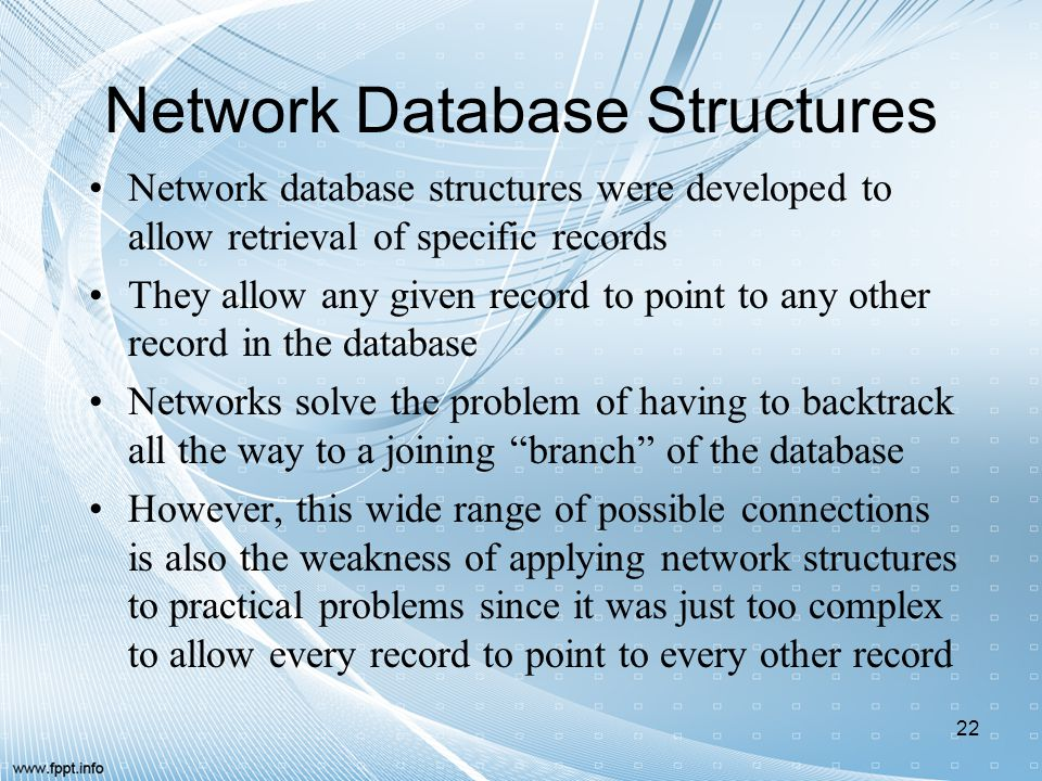 Network Database Structures