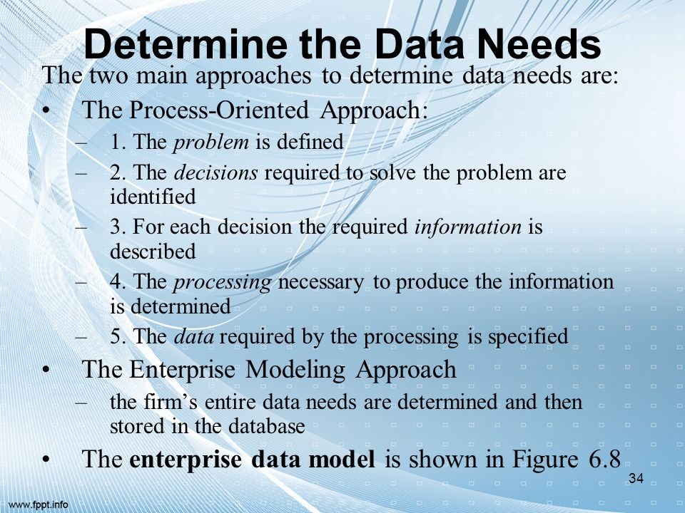 Determine the Data Needs