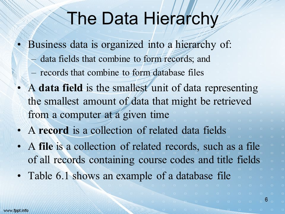 The Data Hierarchy Business data is organized into a hierarchy of: