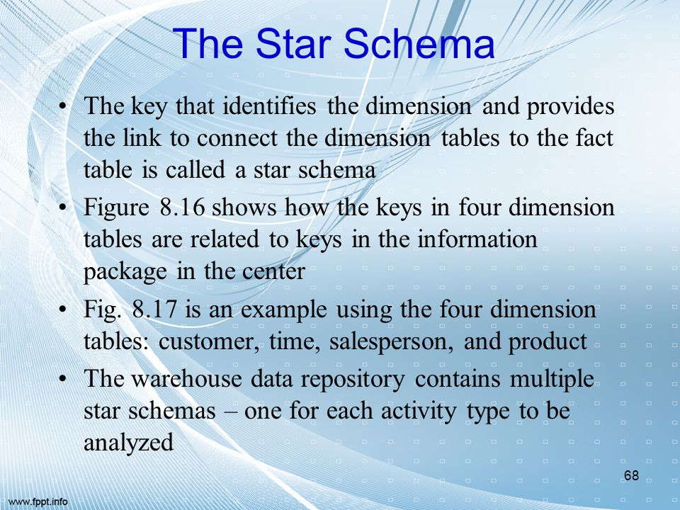 The Star Schema The key that identifies the dimension and provides the link to connect the dimension tables to the fact table is called a star schema.