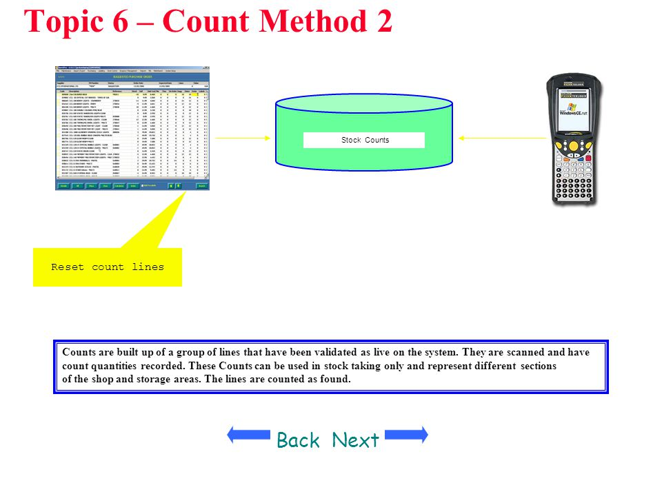 Topic 6 – Count Method 2 Back Next Reset count lines