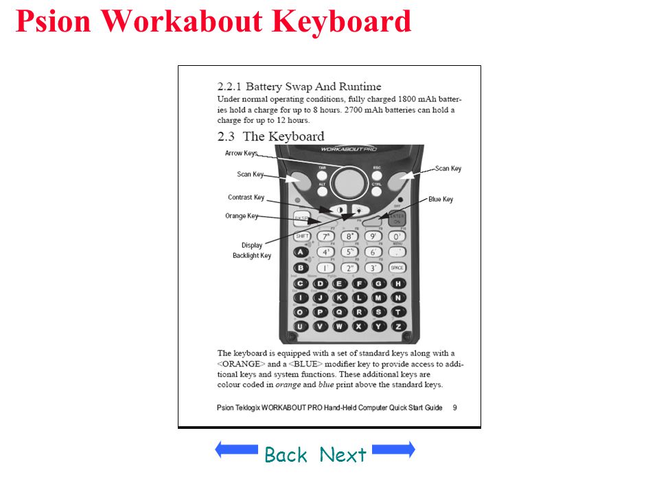 Psion Workabout Keyboard