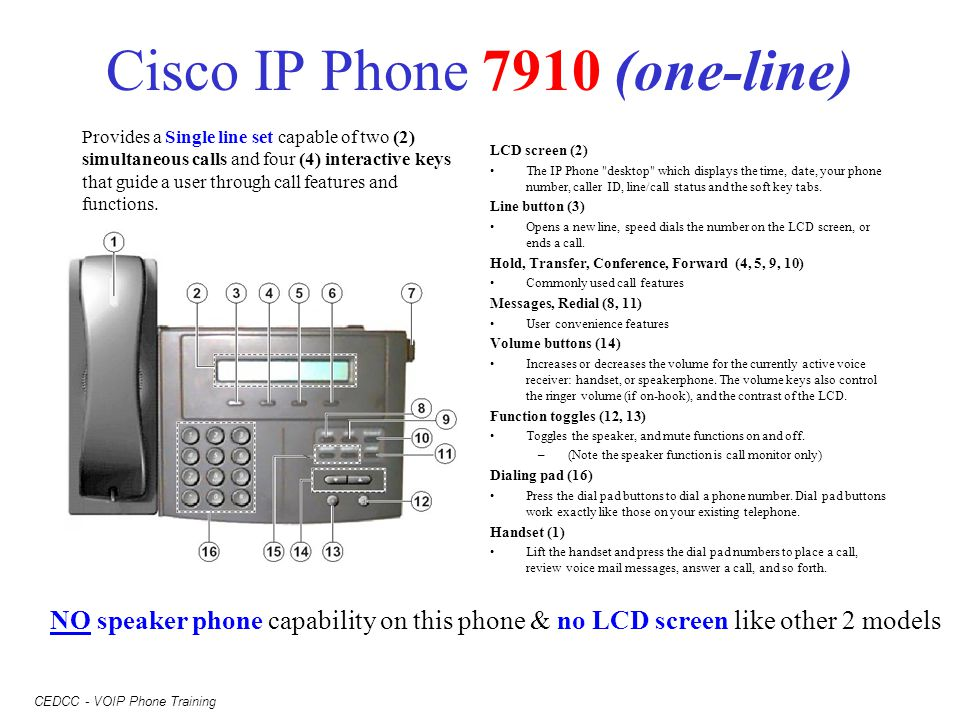 Cisco IP Phone 7910 (one-line)