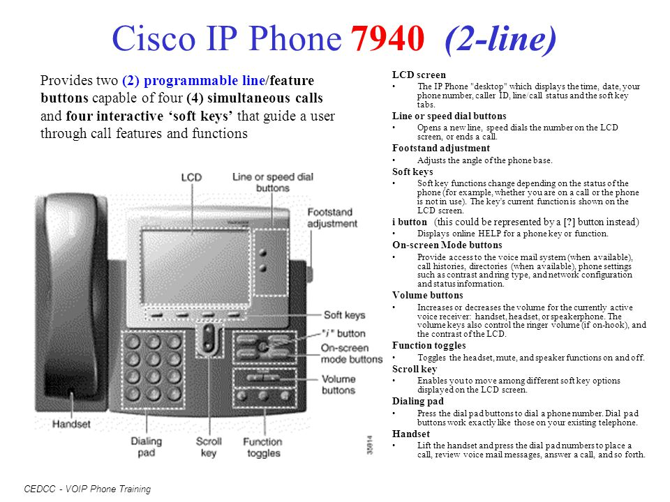 Cisco IP Phone 7940 (2-line)