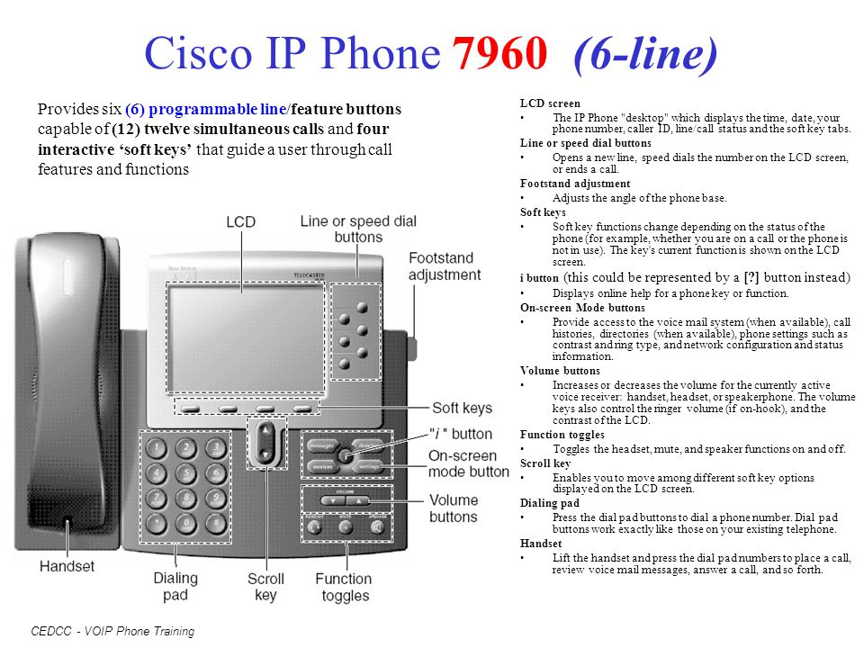 Cisco IP Phone 7960 (6-line)