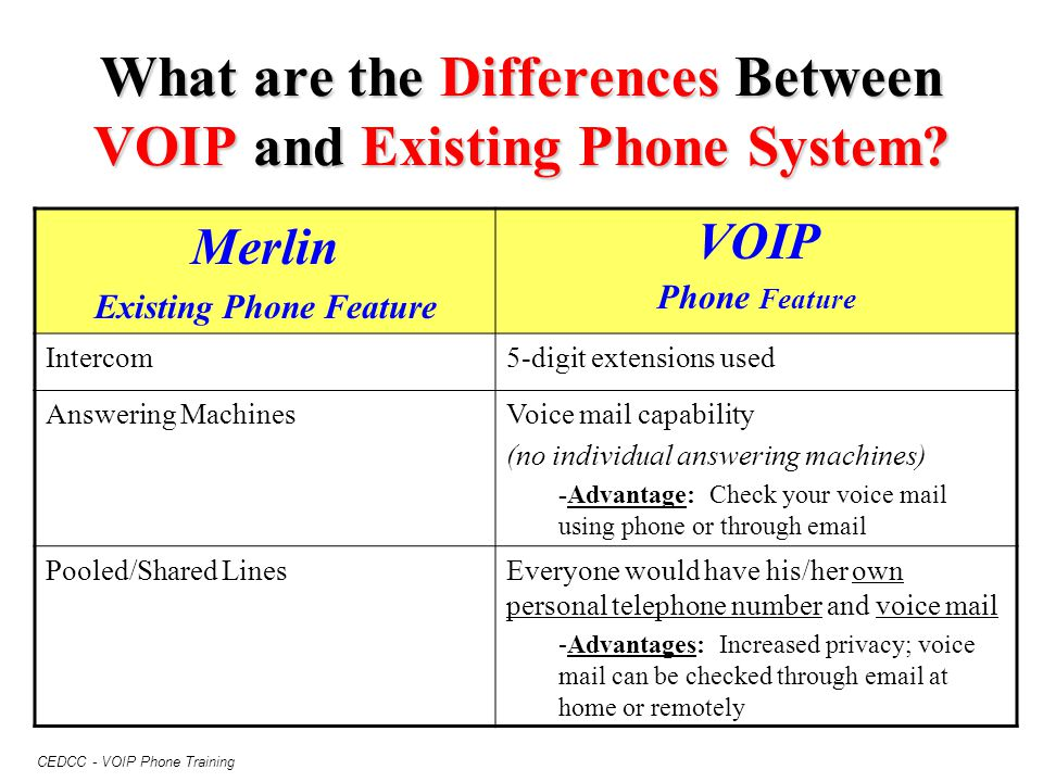What are the Differences Between VOIP and Existing Phone System
