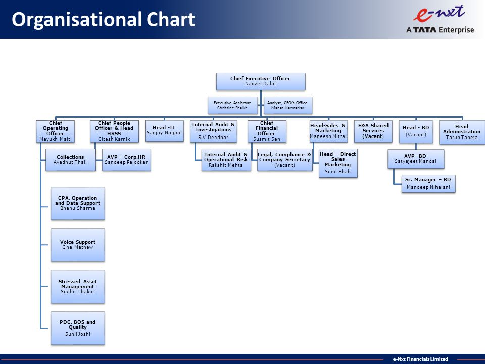 Internal Audit & Investigations Head – Direct Sales Marketing