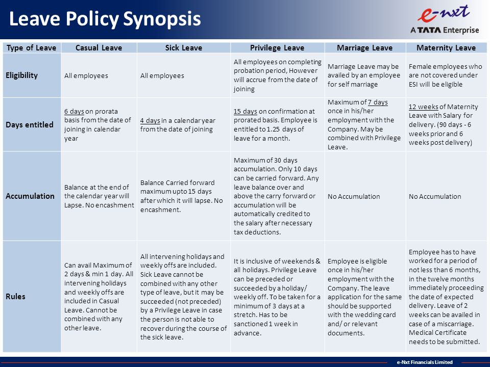 Leave Policy Synopsis Type of Leave Casual Leave Sick Leave