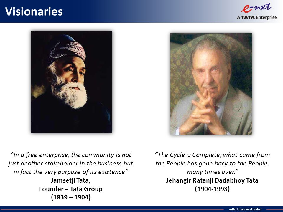 Founder – Tata Group (1839 – 1904)