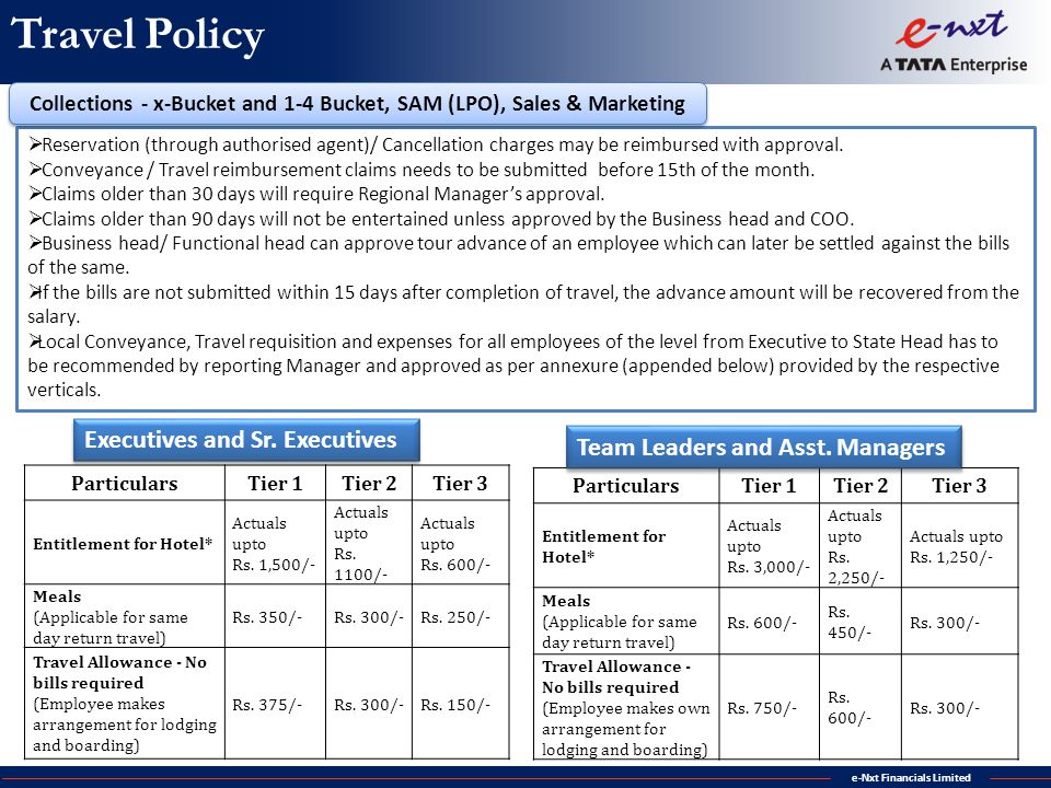 Collections - x-Bucket and 1-4 Bucket, SAM (LPO), Sales & Marketing
