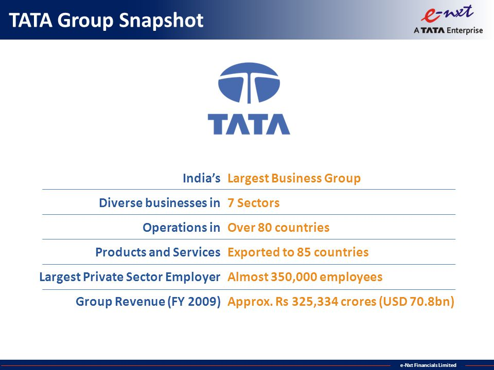 TATA Group Snapshot India's Diverse businesses in Operations in