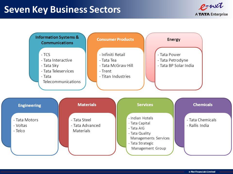 Seven Key Business Sectors
