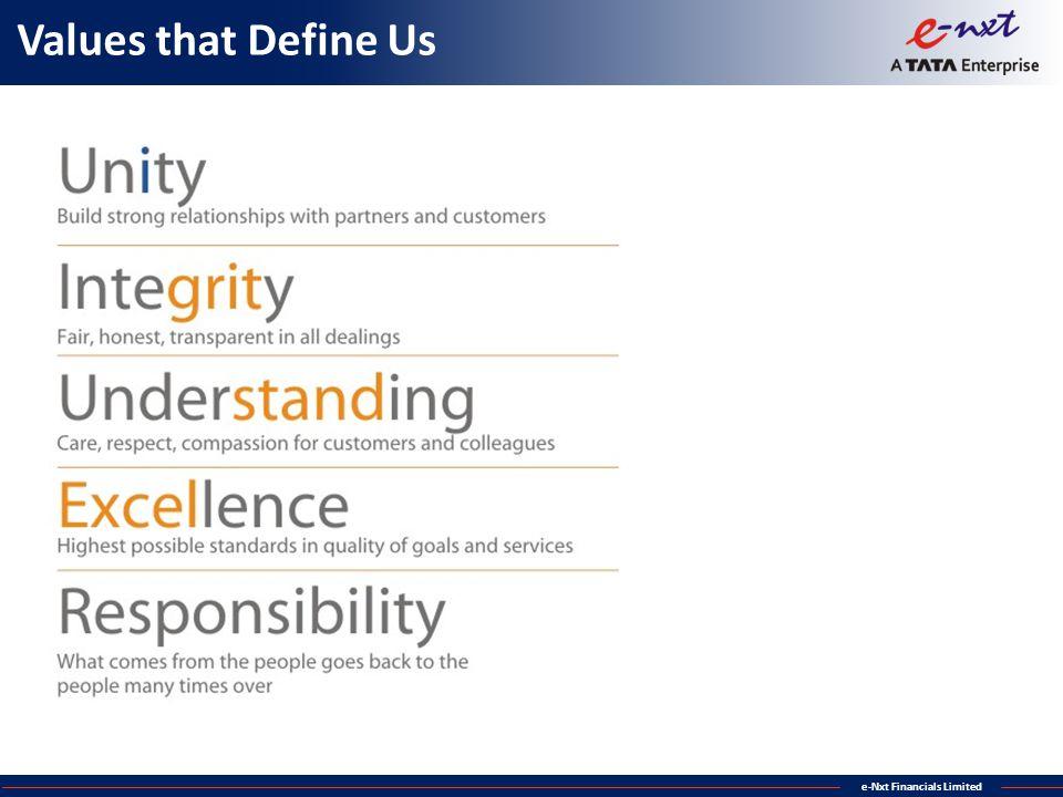 Values that Define Us