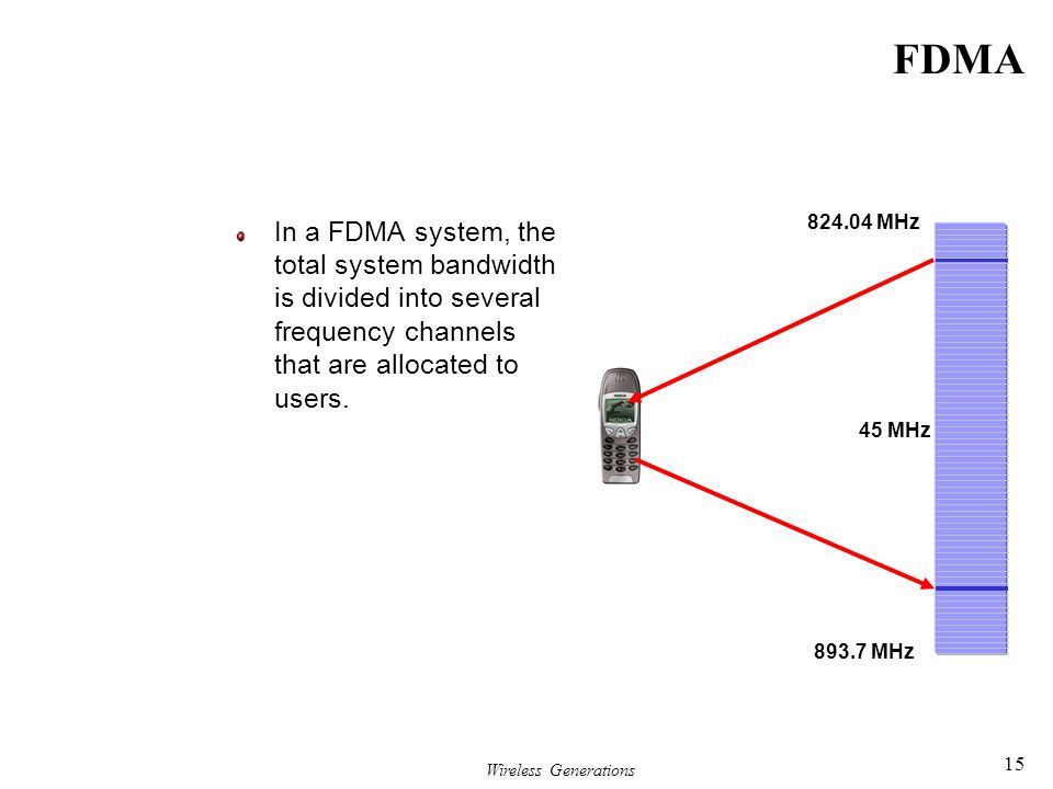 FDMA In a FDMA system, the total system bandwidth is divided into several frequency channels that are allocated to users.