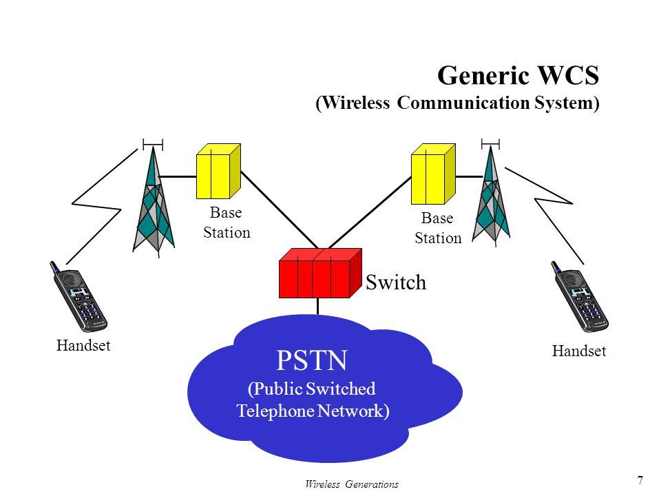 PSTN Generic WCS (Wireless Communication System) Switch