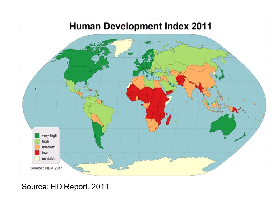Source: HD Report, 2011