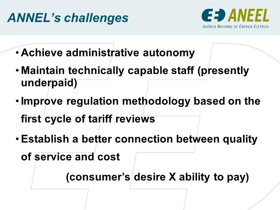 ANNEL's challenges Achieve administrative autonomy