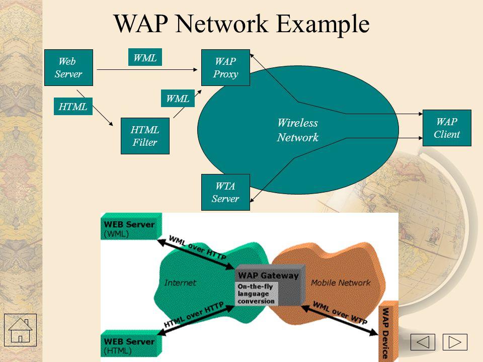 WAP Network Example Wireless Network Web Server WAP Proxy HTML Filter