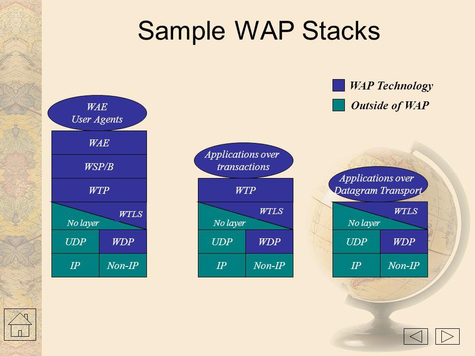 Sample WAP Stacks WAP Technology Outside of WAP IP Non-IP UDP WDP WTP