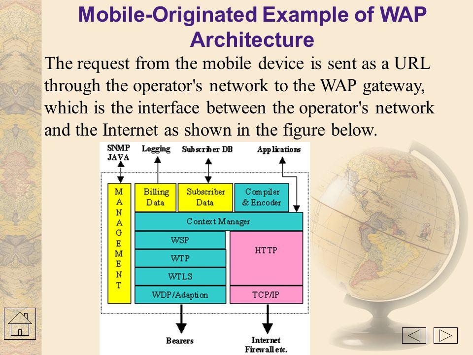 Mobile-Originated Example of WAP Architecture