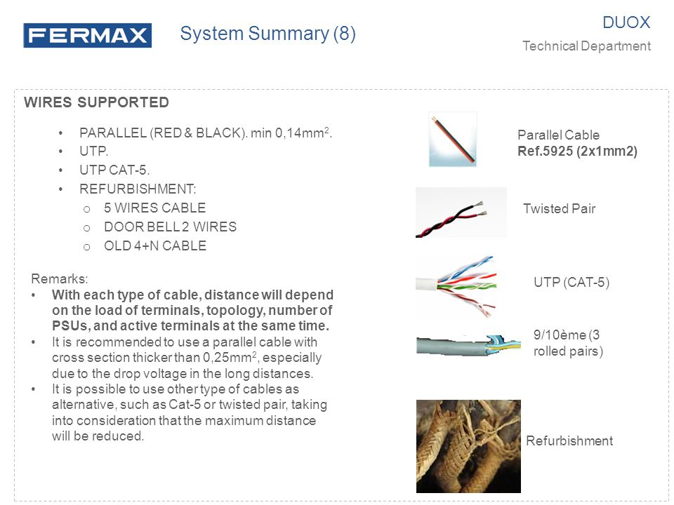 System Summary (8) DUOX WIRES SUPPORTED Technical Department