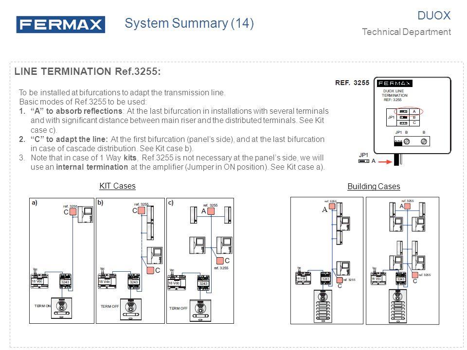 System Summary (14) DUOX LINE TERMINATION Ref.3255: