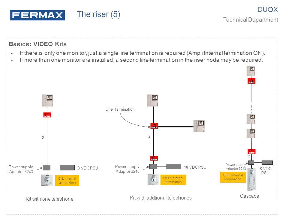 The riser (5) DUOX Basics: VIDEO Kits Technical Department