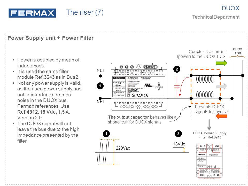 DUOX Power Supply Filter Ref.3243