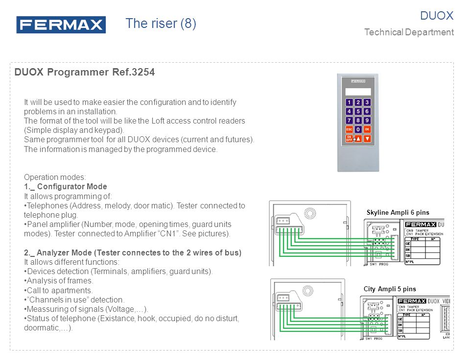 The riser (8) DUOX DUOX Programmer Ref.3254 Technical Department