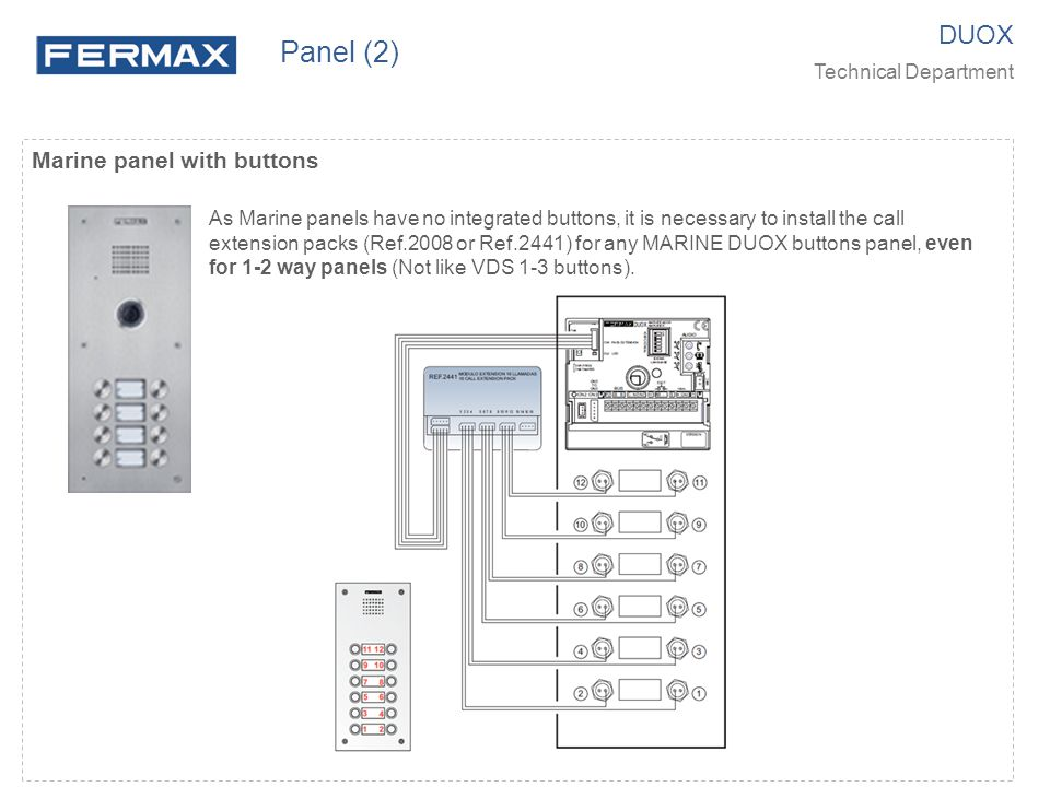 Panel (2) DUOX Marine panel with buttons Technical Department