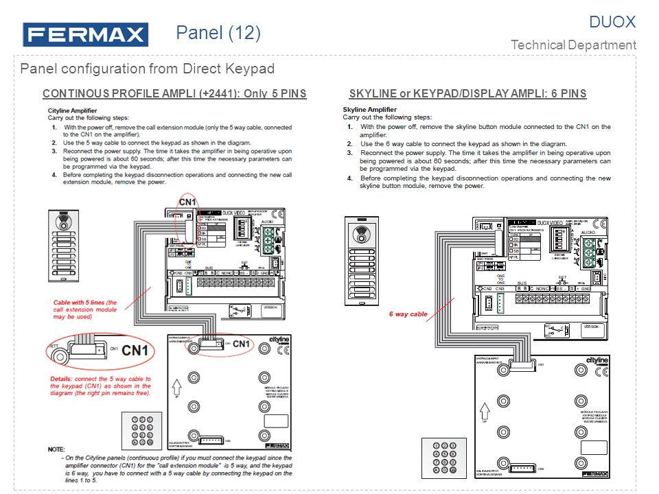 Panel+%2812%29+DUOX+Panel+configuration+from+Direct+Keypad fermax technical seminar ppt download fermax cityline wiring diagram at aneh.co