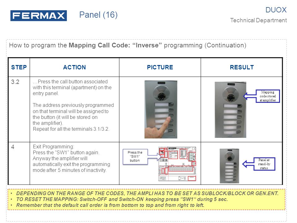 Panel (16) DUOX. Technical Department. How to program the Mapping Call Code: Inverse programming (Continuation)