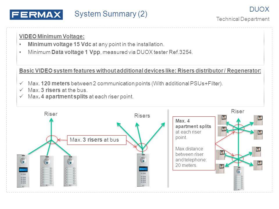 System Summary (2) DUOX Technical Department VIDEO Minimum Voltage: