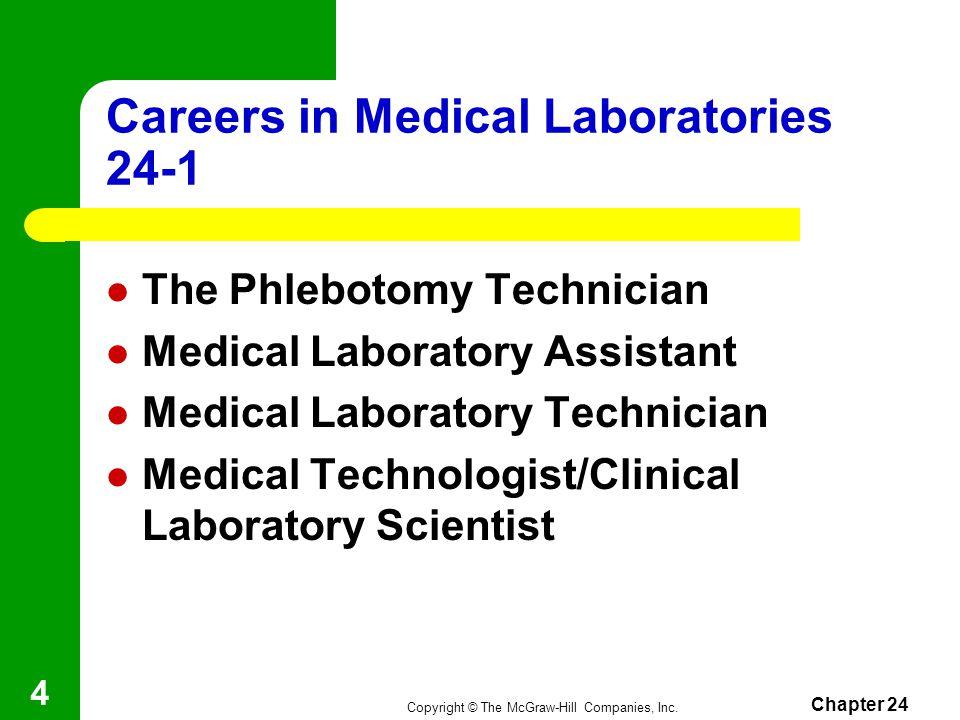 Careers in Medical Laboratories 24-1