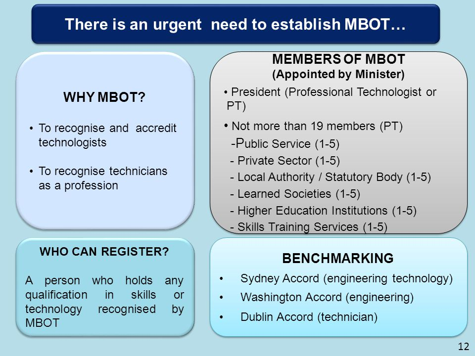 There is an urgent need to establish MBOT… (Appointed by Minister)