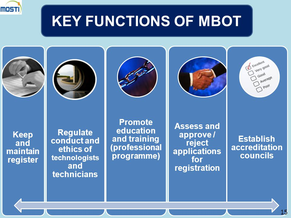 KEY FUNCTIONS OF MBOT Keep and maintain register
