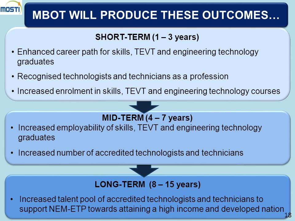 MBOT WILL PRODUCE THESE OUTCOMES…