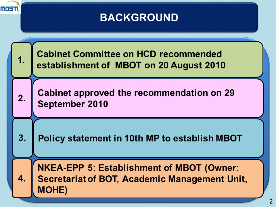 BACKGROUND 1. Cabinet Committee on HCD recommended establishment of MBOT on 20 August 2010. 2.