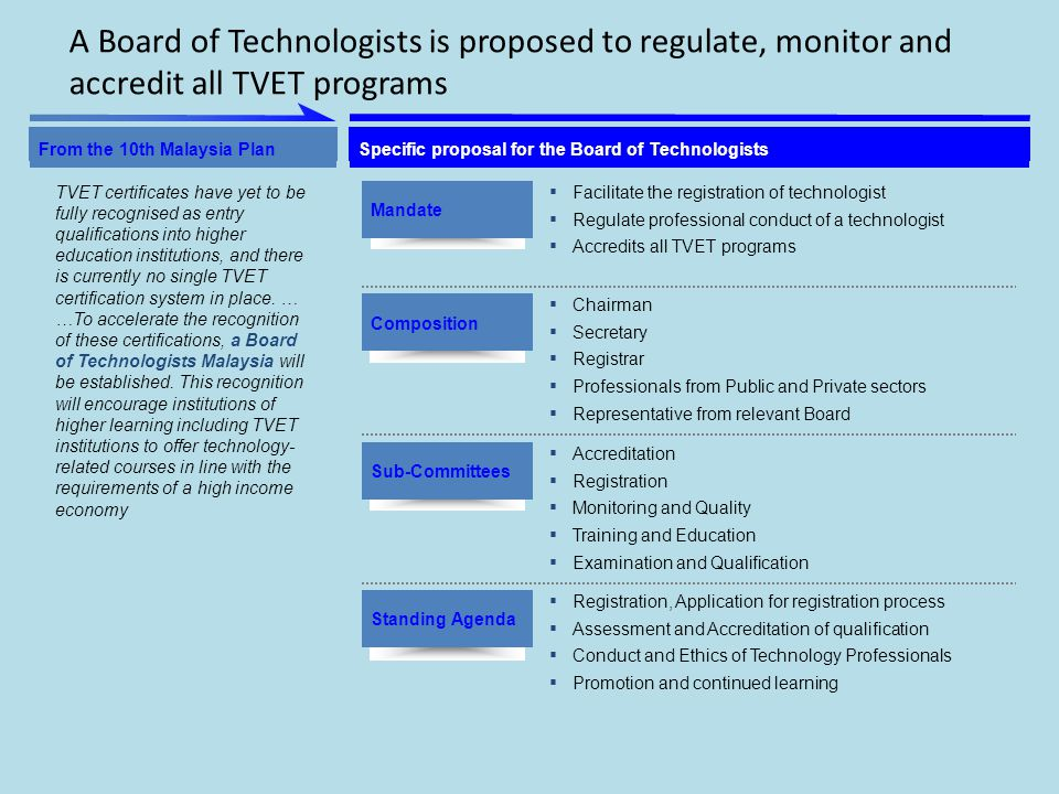 A Board of Technologists is proposed to regulate, monitor and accredit all TVET programs