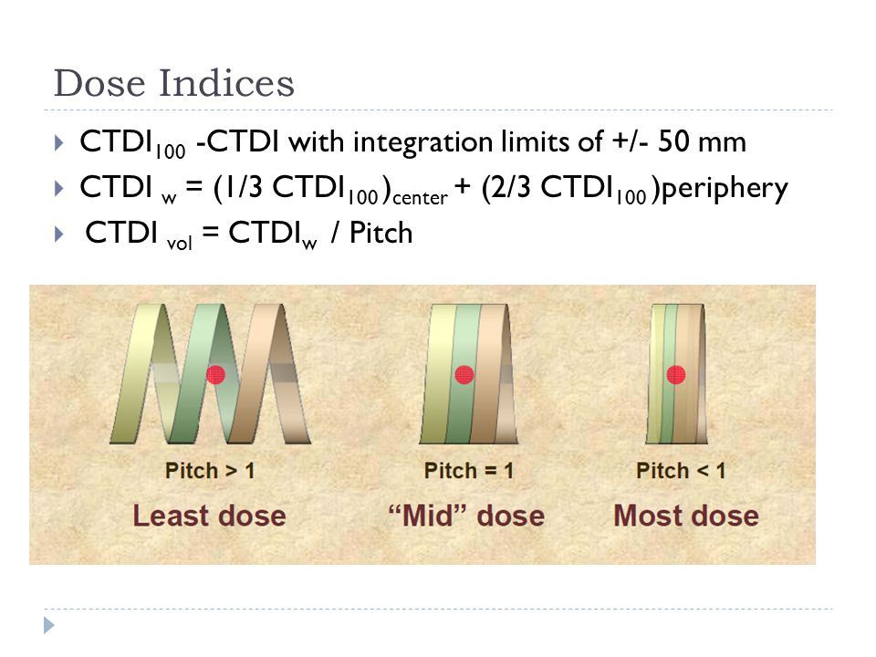 Dose Indices CTDI100 -CTDI with integration limits of +/- 50 mm
