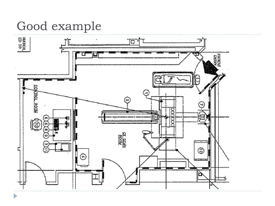 Good example You have to have an operator's barrier that is fixed (discuss diagrams 24,25 and picture 26)