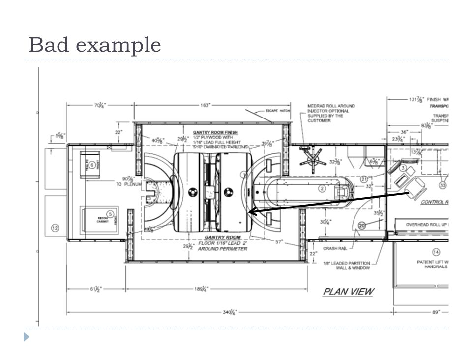 Bad example You have to have an operator's barrier that is fixed (discuss diagrams 24,25 and picture 26)