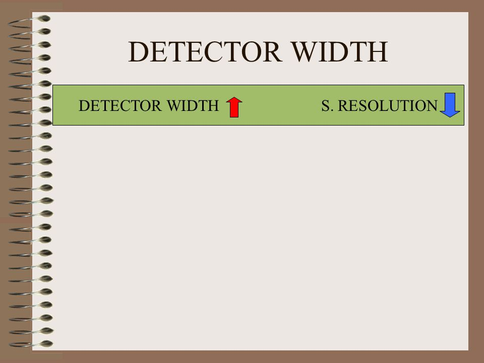 DETECTOR WIDTH S. RESOLUTION