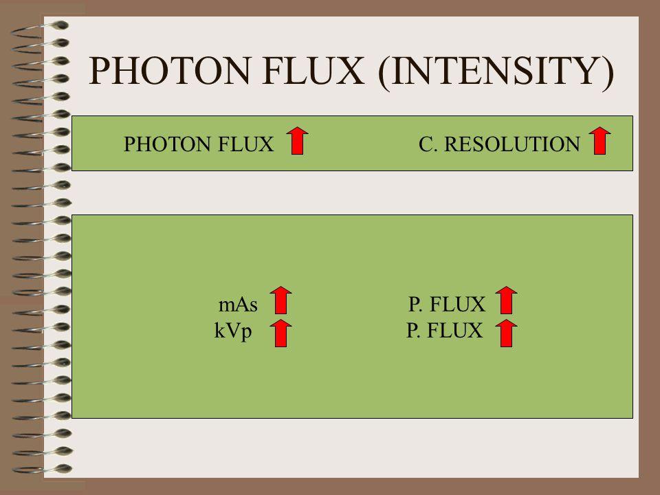 PHOTON FLUX (INTENSITY)
