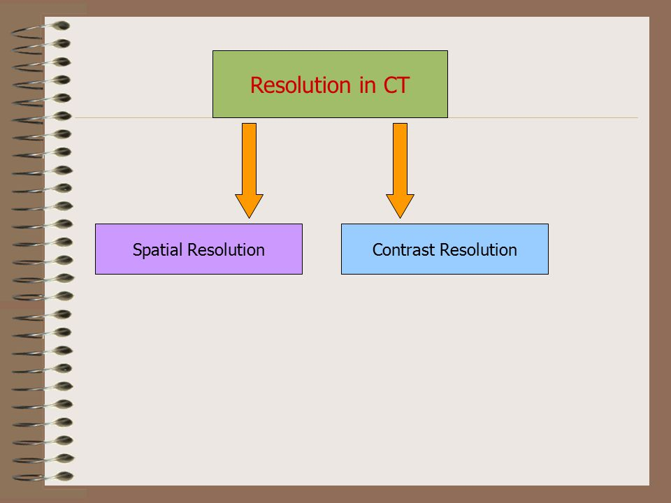 Resolution in CT Spatial Resolution Contrast Resolution
