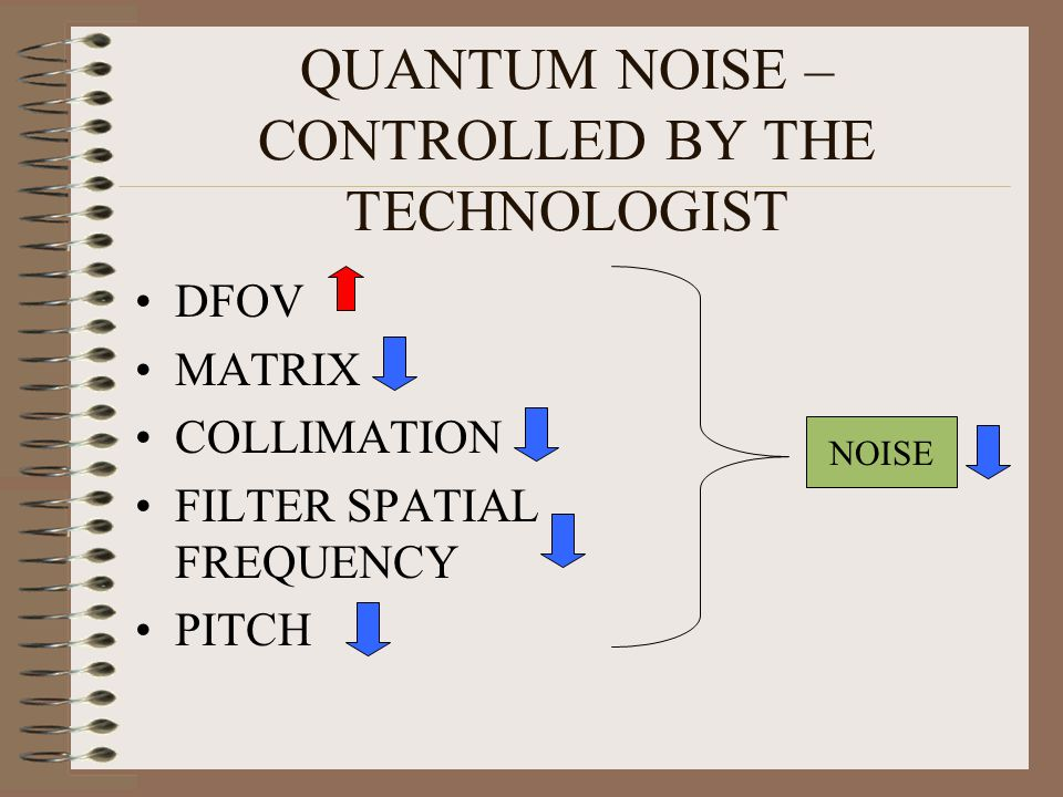 QUANTUM NOISE – CONTROLLED BY THE TECHNOLOGIST