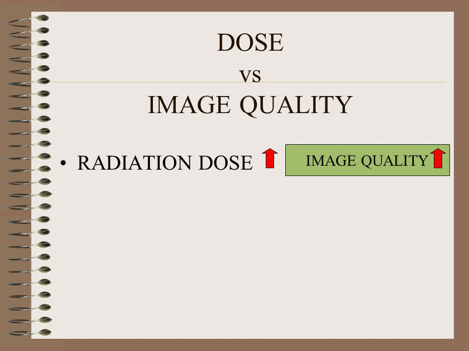 DOSE vs IMAGE QUALITY RADIATION DOSE IMAGE QUALITY