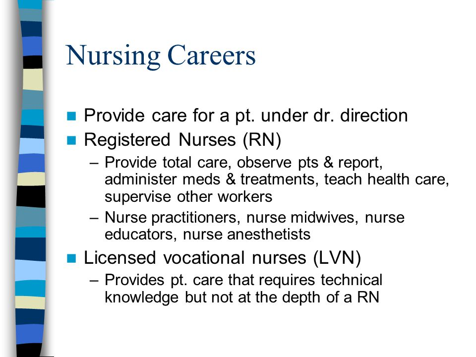 Nursing Careers Provide care for a pt. under dr. direction