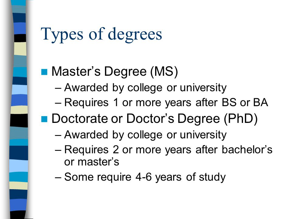 Types of degrees Master's Degree (MS)