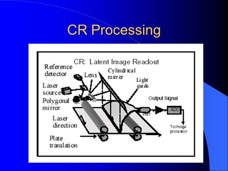 CR Processing